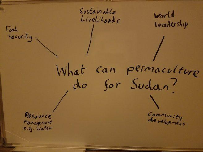 permaculture-sudan